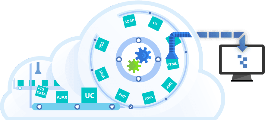 unified-computing-app-developers